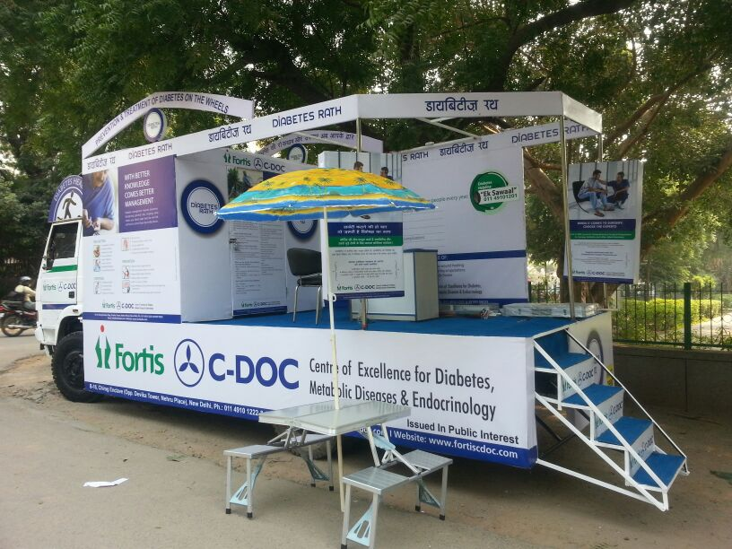 Fortis Road Show